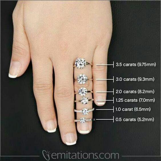 dimond size guide